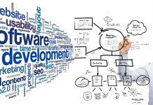 Quy trình viết phần mềm theo yêu cầu